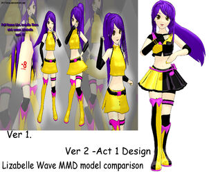 Lizabelle Wave MMD comparison