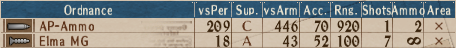AP-MG T1-4 - Stats