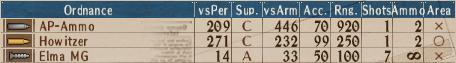File:U-AP T1-2 - Stats.png