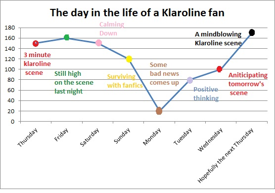 File:Klaroline life.jpg