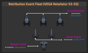 VEGA Retaliator 53-55