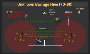 Unknown Barrage Hive 70-90