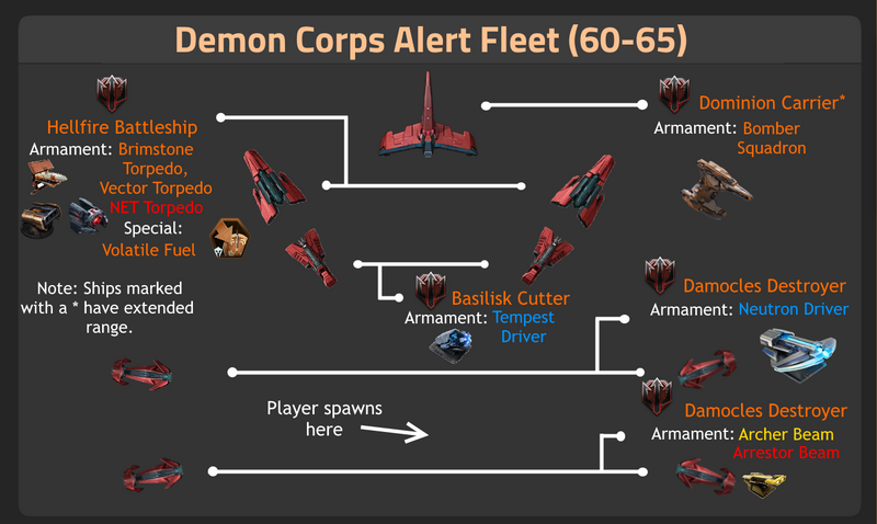 Demon Corps Alert Fleet (60-65)
