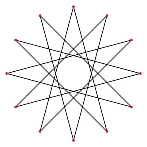 File:Regular star polygon 12-5 svg flat.png