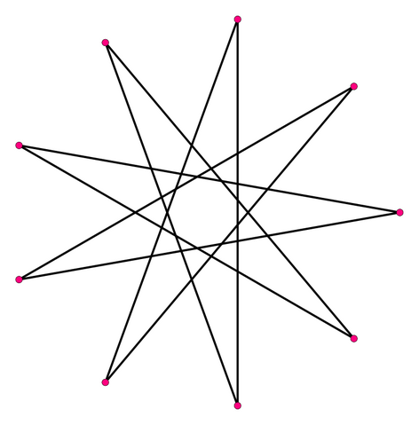 File:Regular star polygon 9-4 svg flat.png