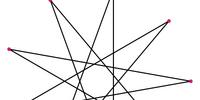 Great enneagram