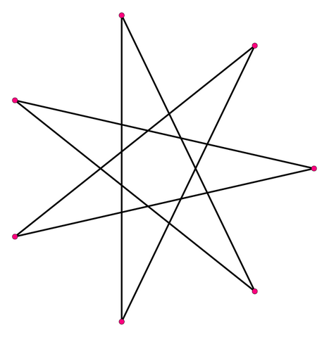 File:Regular star polygon 7-3 svg flat.png