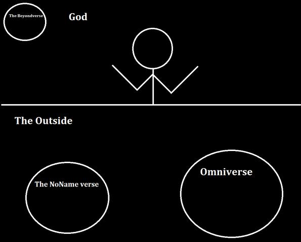 File:All and Beyondverse diagram.png