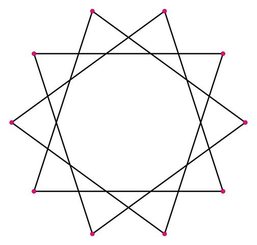 File:Regular star polygon 10-3 svg flat.png
