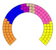 LendianCouncil306