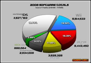 Famitsu-software-2008-YTD-103 december
