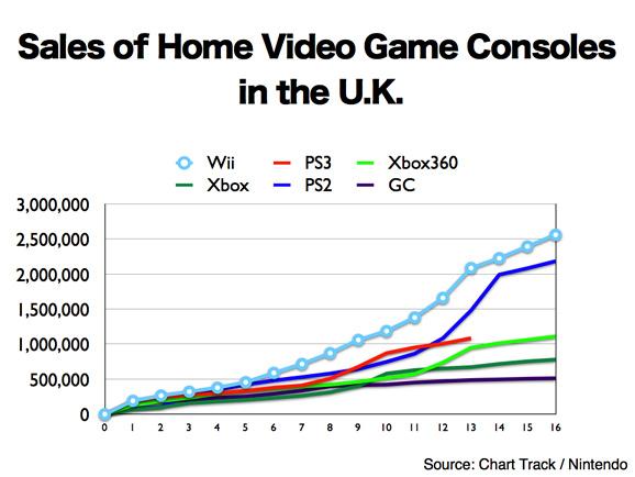 File:Chart track uk graph.jpg
