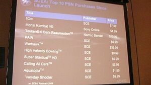 Top PSN games