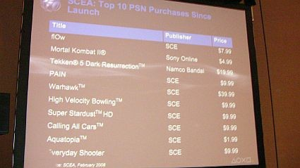 File:Top PSN games .jpg