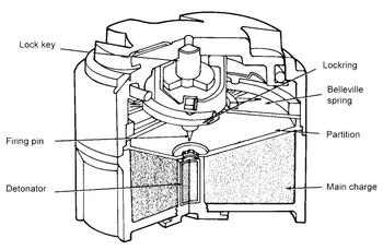 M14 mine cutaway - internal view