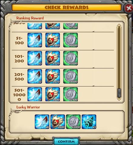 File:Fenrir's Escape Rewards3.png