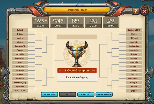 Cup Competition screen