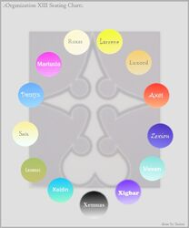 Organization XIII Throne Chart by Suizas