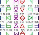 Алфавит Симметрица