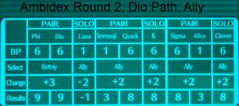 Dio path R2