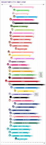 File:Vocaloidcom range and tempo img 06.jpg