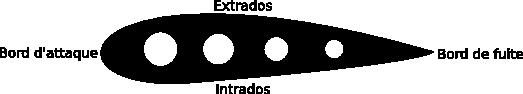 Fichier:Schema parapente.png