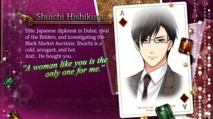 Shuichi Hishikura Profile