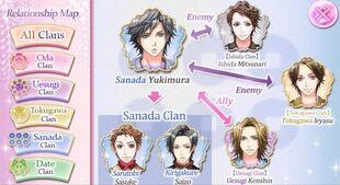Sanada Clan