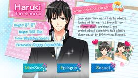 Haruki Tanemura character description (1)