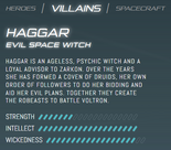 Official stats - Haggar