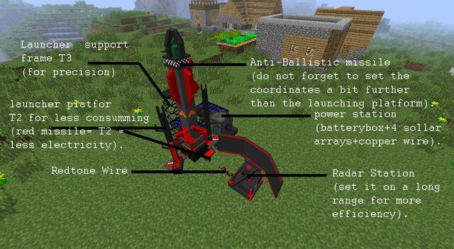 File:Anti-ballistic setup.jpg