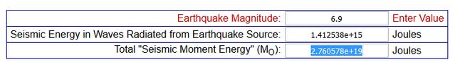 File:Hanshinearthquake.png