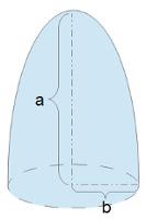 File:ParaboloidVolume-illustration.png