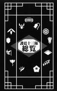 All Gotei 13 Symbols