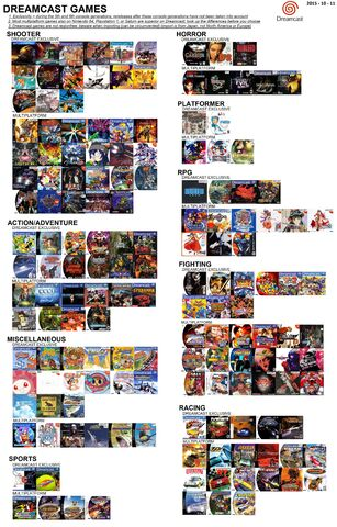 File:Dreamcast-min.jpg