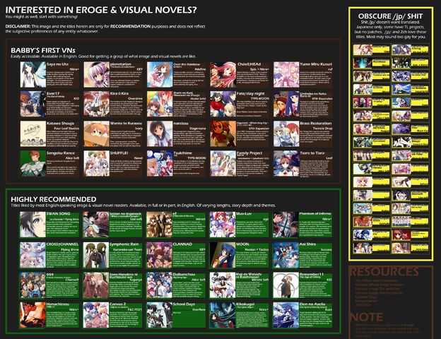 File:VisualNovel recommendations 2.jpg