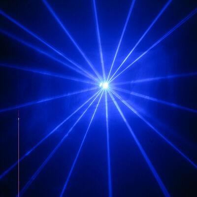 Laser Explosion