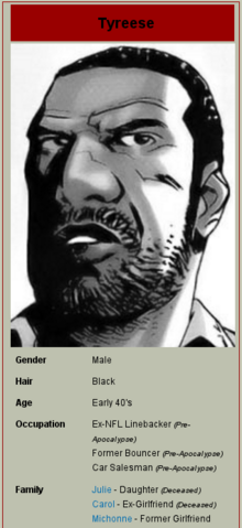 File:Tyreese-PI.png
