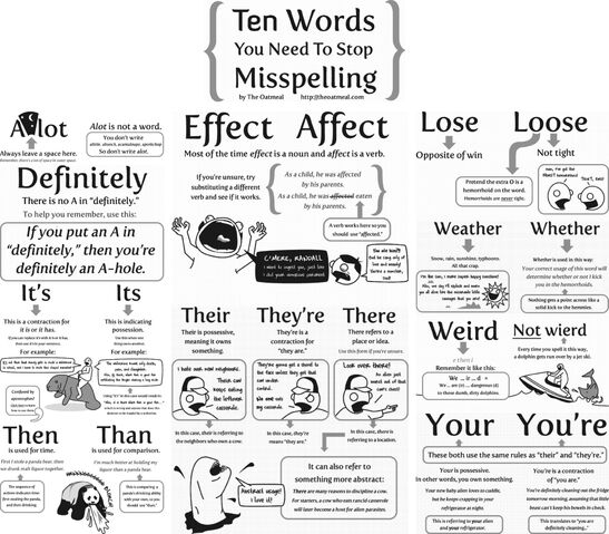 File:The Bible of Grammar.jpg