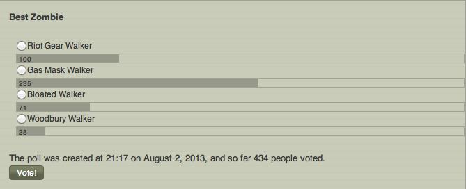 TWDW Awards Poll 7