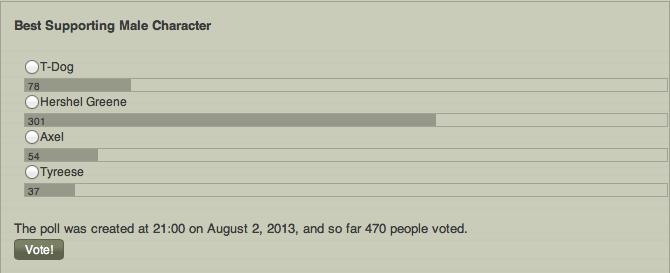 TWDW Awards Poll 3