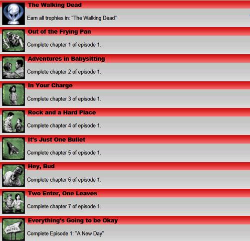 File:Walking Dead PS3 Trophies p1.png