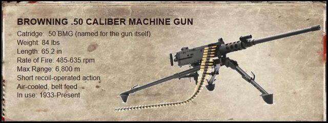 File:Browning .50 Caliber Machine Gun.JPG