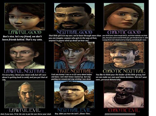 File:Walking dead characters.jpg