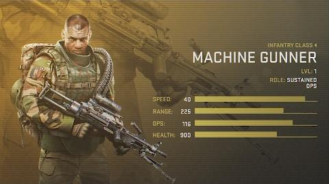 Machinegunner Unit Spotlight