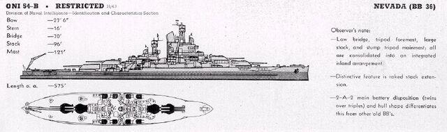 File:Nevada class battleship line drawing.jpg