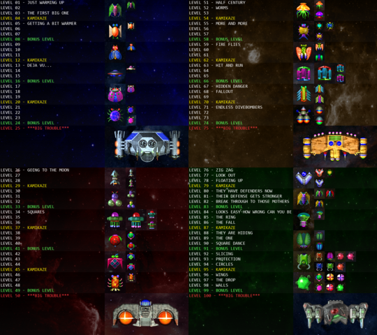 File:Warblade level overview.png