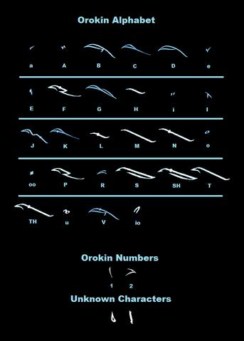 File:Orokin Alphabet Experiment-0.png