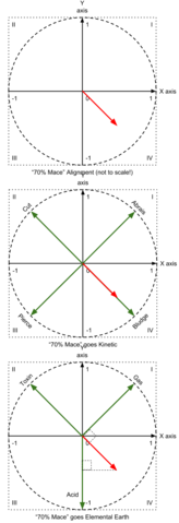 File:Alignment Example 13.png