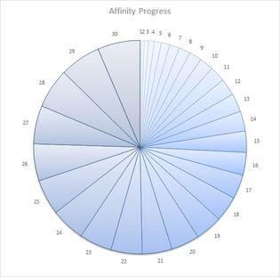 Affinity Progress.jpg